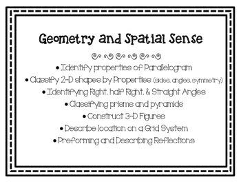 Math Curriculum Bulletin Board-Grade 4