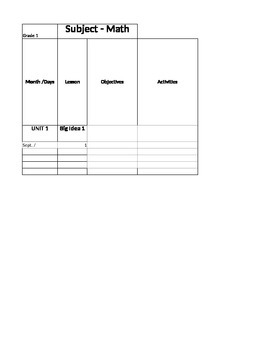 Math curriculum mapping template 1st grade by b mezera tpt math curriculum mapping template 1st grade maxwellsz