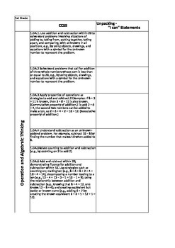 Math Curriculum Mapping Template 1st Grade