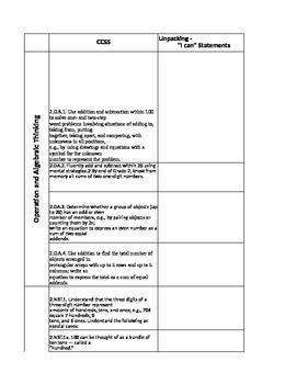 Math Curriculum Mapping Template 2nd Grade