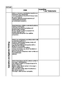 Math Curriculum Mapping Template 4th Grade