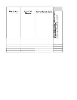 Math Curriculum Mapping Template 5th Grade