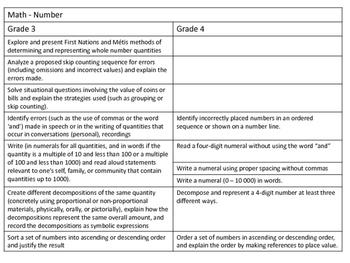 Math Curriculum Match for Grade 3 and 4 - Saskatchewan