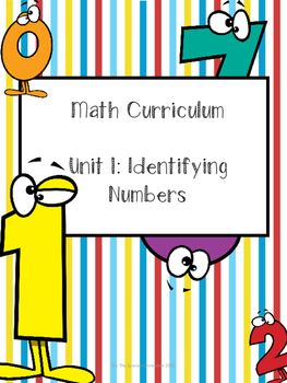 Math Curriculum: Units 1 & 2