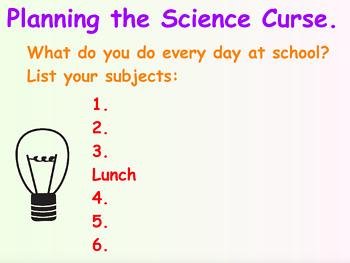 Math Curse Activities for Promethean Board Use