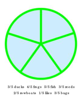 Math Cut Paste Place Match Pond Fractions 8ths 5ths 4ths 3rds Halves Whole 7pgs