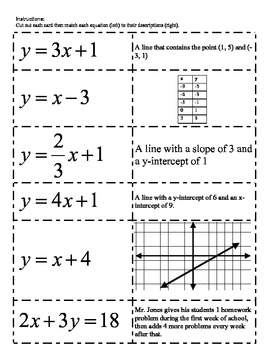 Math: Cut-out Activities Value Pack (Algebra, Geometry)