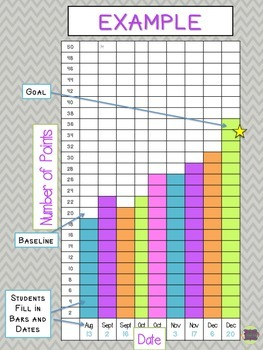 Math Progess Monitoring & Instruction Planning: Everything You Need!