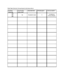 Math Data Collection Form (Compare and Order Numbers)
