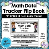 Math Data Tracking Flip Book (4th Grade 3 pt scale)
