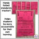 Math Data Tracking Flip Book CCSS for 5th Grade (4 pt scale)