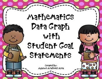 Math Data Graph