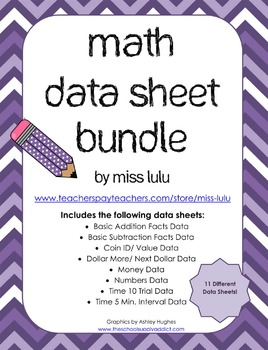 Math Data Sheet Bundle for Special Education