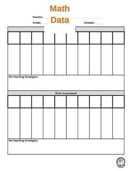 Math Data Template