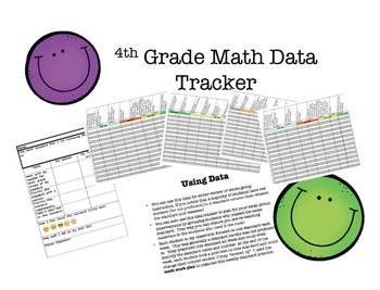 4th Grade Math Data Tracker For Entire Year's Math Common Core Standards