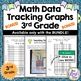 Student Math Data Tracking Bundled Set Common Core 3rd Grade 4 Point Version