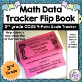 Math Standards Data Tracker Flip Book (3rd Grade 4 Point Scale)
