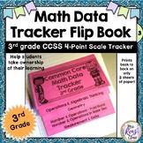 Math Standards Data Tracker Flip Book (3rd Grade 4 Point Scale)