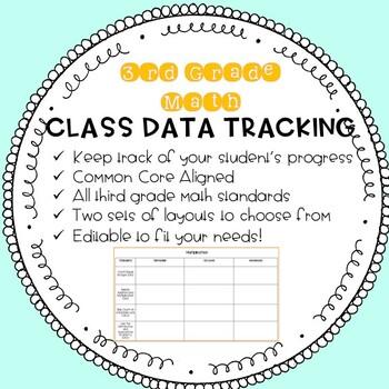 Class Math Data Tracking Third Grade Common Core Aligned Editable