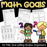 Math Goal Setting and Math Data Tracking