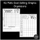 Math Goal Setting and Math Data Tracking