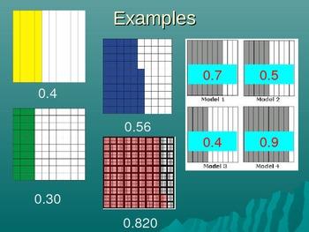 Math Decimal 5.NBT.A.1, 5.NBT.A.3a, 5.NBT.A.3b, 5.NBT.A.4 Unit Power Point