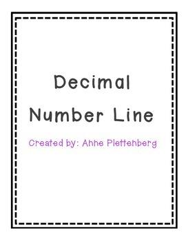 Math- Decimal Number Line