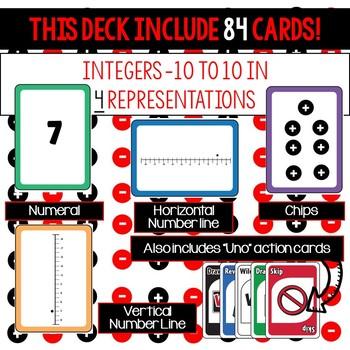 Math Decks! Build Fluency with Card Games (Integers)