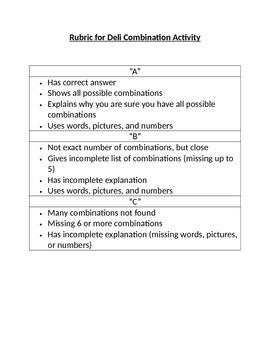 Math Deli Combination Activity