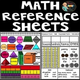 Math Desk Reference Page