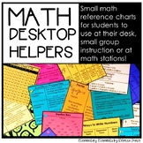 Math Desktop Helpers