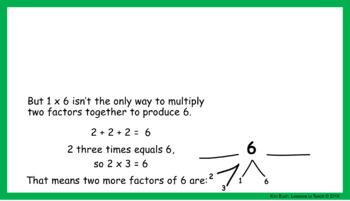 Math Differentiation: Factor and Multiple Trees