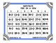 Math Division Facts Fluency Kit