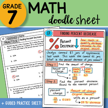 Math Doodle - Finding Percent Decrease - Easy to Use Notes! with PowerPoint