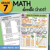 Math Doodle - Linear Relationships in Graphs - Easy to Use