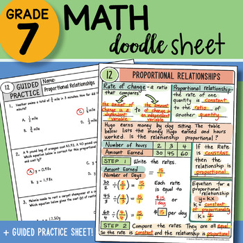 Math Doodle - Proportional Relationships - Easy to Use Notes with PowerPoint