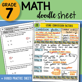 Math Doodle - Using Conversion Factors - Easy to Use Notes with PowerPoint