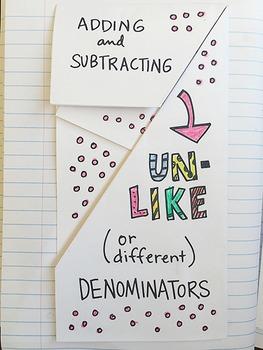 Math Doodles INB Bundle 10 - Adding & Subtracting Fractions