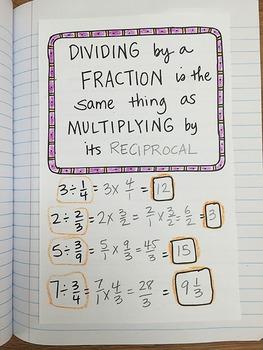 Math Doodles Interactive Notebook Bundle 11 - Multiplying Fractions