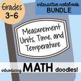 Math Doodles Interactive Notebook Bundle 14 - Measurement, Time and Temperature