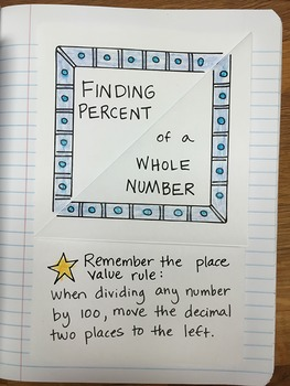 Doodle Notes - Math Doodles Interactive Notebook Bundle 16 - Ratio and Percent