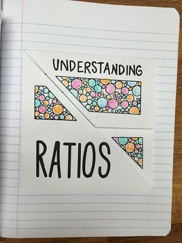 Math Doodles Interactive Notebook Bundle 16 - Ratio and Percent