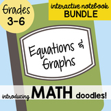 Doodle Notes -Math Doodles Interactive Notebook Bundle 17 - Equations and Graphs