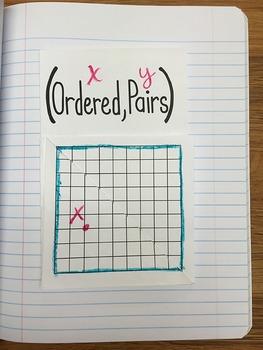 Math Doodles Interactive Notebook Bundle 17 - Equations and Graphs