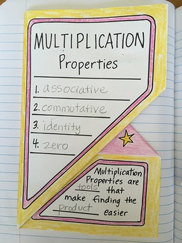 Math Doodles Interactive Notebook Bundle 3 - Multiplying Whole Numbers