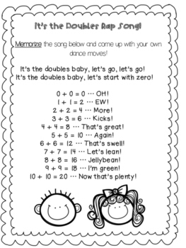 Math Doubles Facts