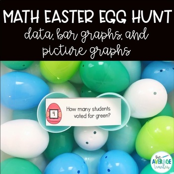 Math Easter Egg Hunt - Graphing and Data