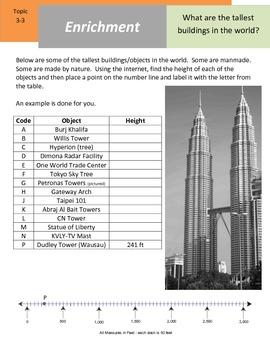 """Math Enrichment - 4.NBT.2 - """"What are the Tallest Buildings"""""""