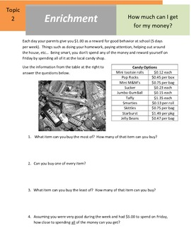 "Math Enrichment - 5.NBT.7 - ""How Much can I Afford"""