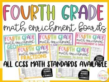 Math Enrichment Board for Measurement and Data Fourth Grade